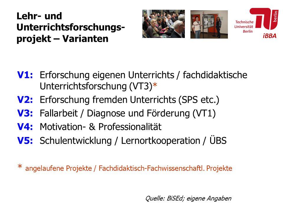 Lehr- und Unterrichtsforschungs-projekt – Varianten