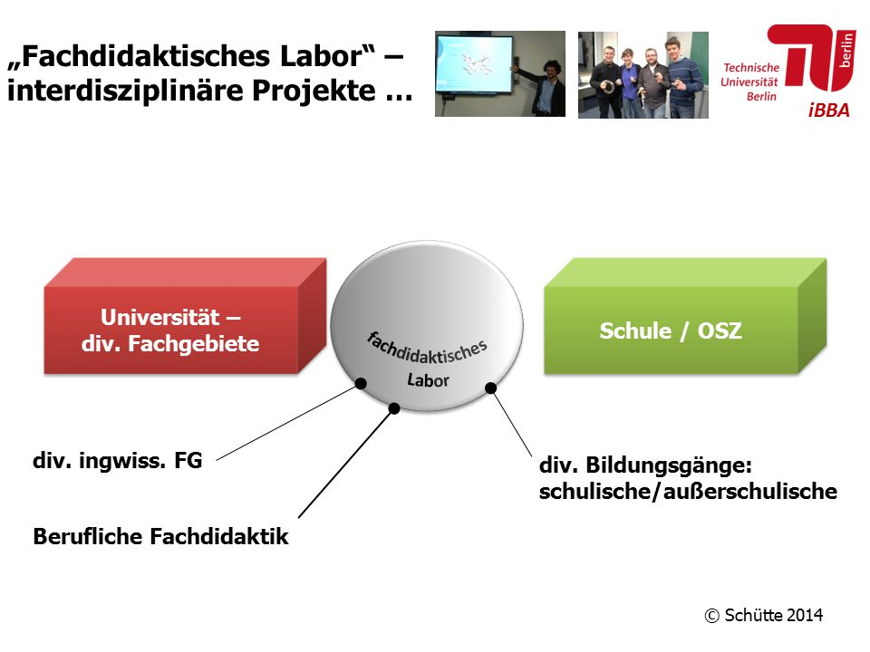 """Fachdidaktisches Labor – interdisziplinäre Projekte …"