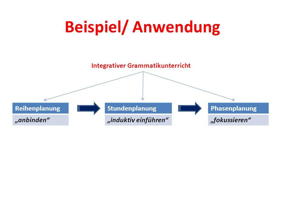 Beispiel/ Anwendung Integrativer Grammatikunterricht Reihenplanung