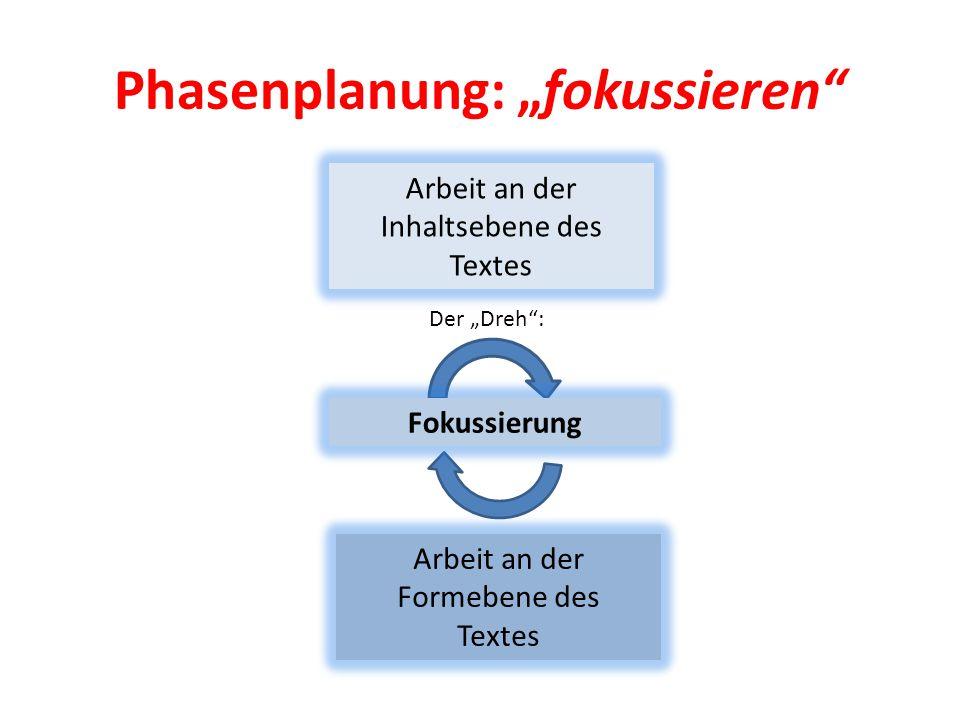 """Phasenplanung: """"fokussieren"""