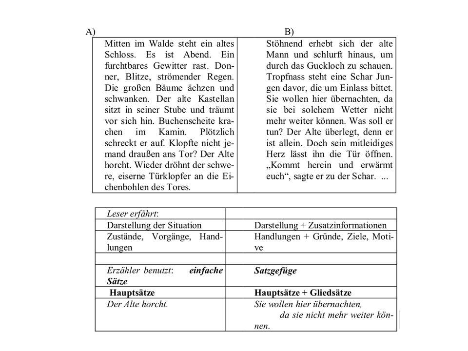 3. Fokussierung: Der Text wird auf Folie so aufgeteilt präsentiert; die Schüler beobachten Unterschiede und gelangen auf die Ebene der Syntax.