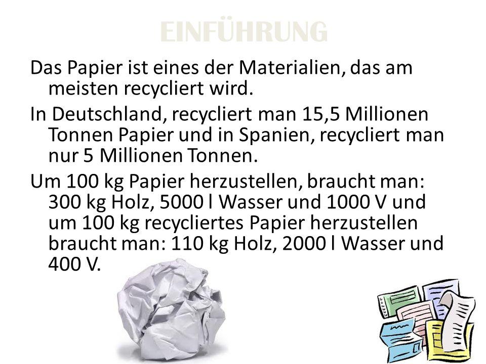 EINFÜHRUNG Das Papier ist eines der Materialien, das am meisten recycliert wird.