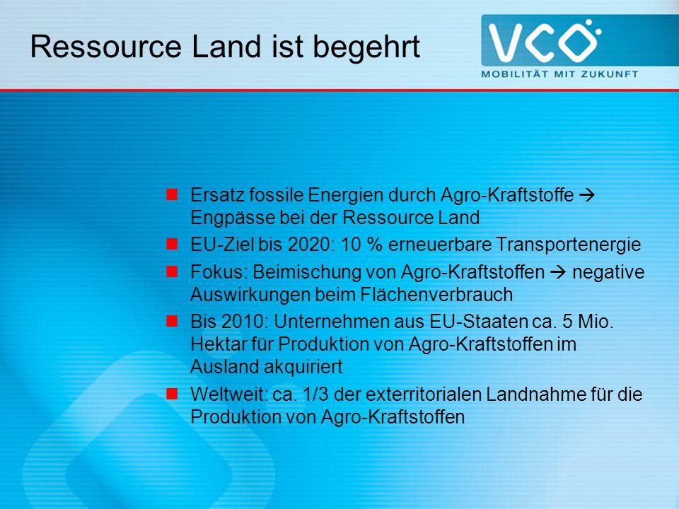 Ressource Land ist begehrt