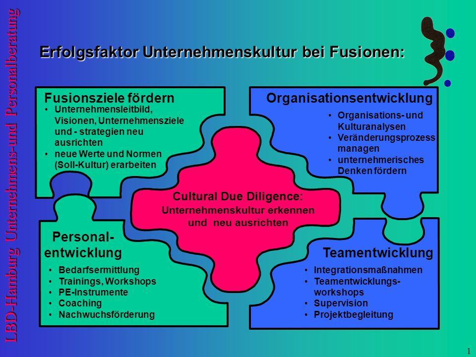Erfolgsfaktor Unternehmenskultur bei Fusionen: