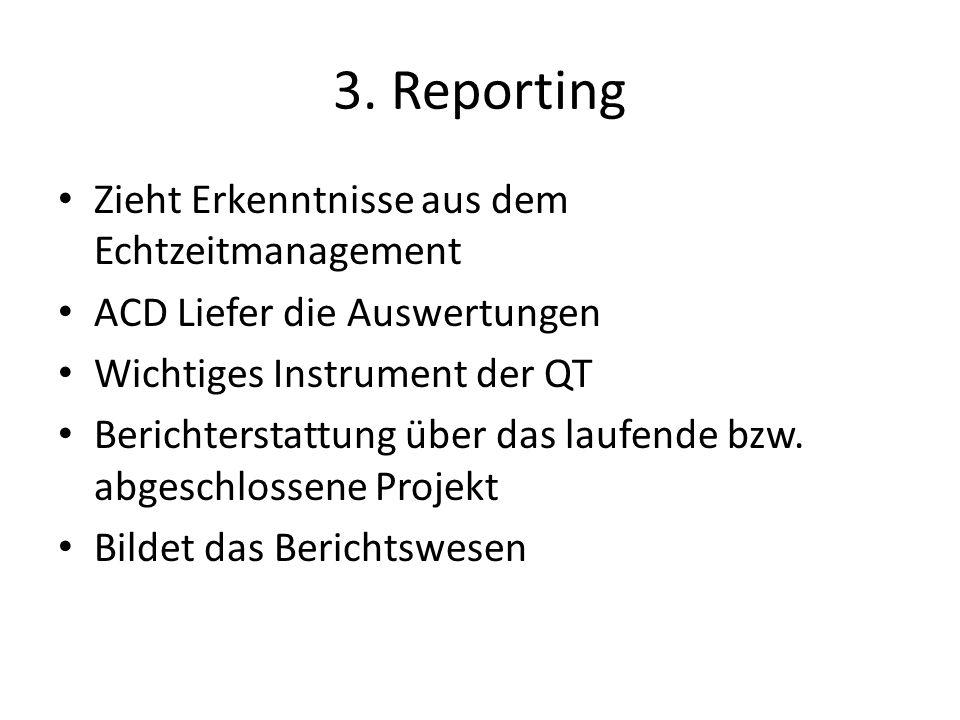 3. Reporting Zieht Erkenntnisse aus dem Echtzeitmanagement