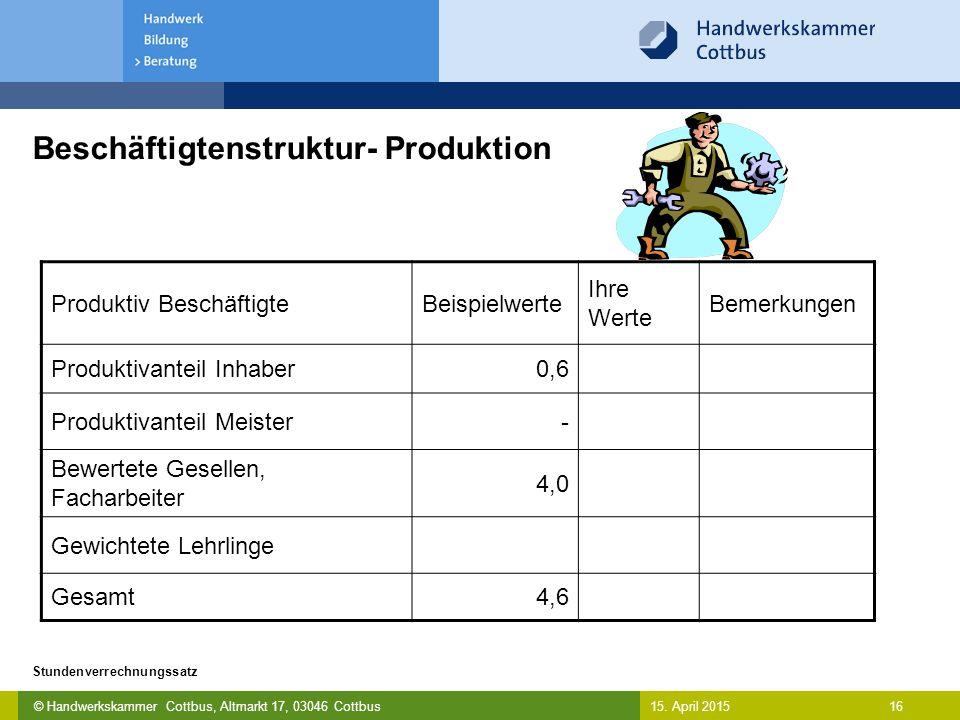 Beschäftigtenstruktur- Produktion