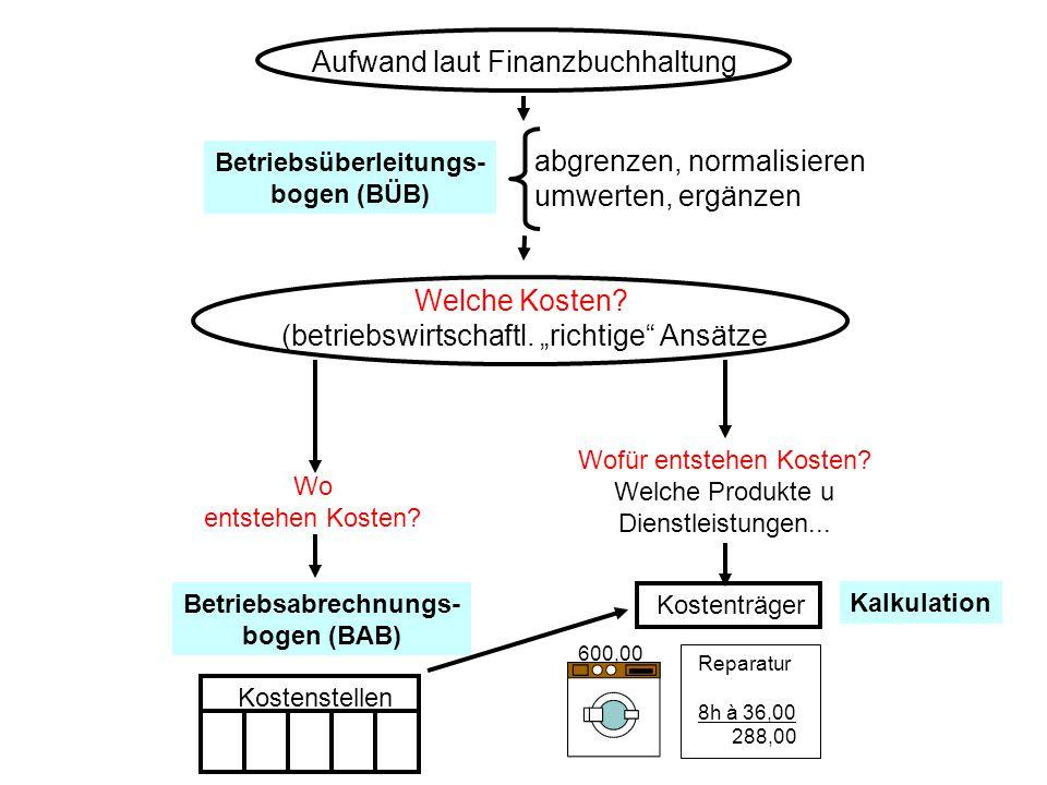 Betriebsüberleitungs- Betriebsabrechnungs-