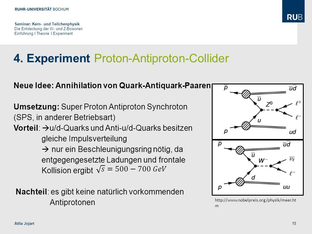 4. Experiment Proton-Antiproton-Collider