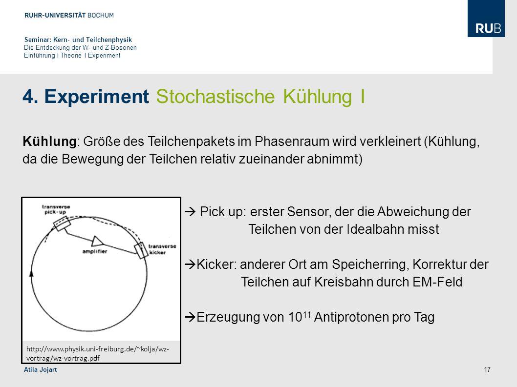 4. Experiment Stochastische Kühlung I