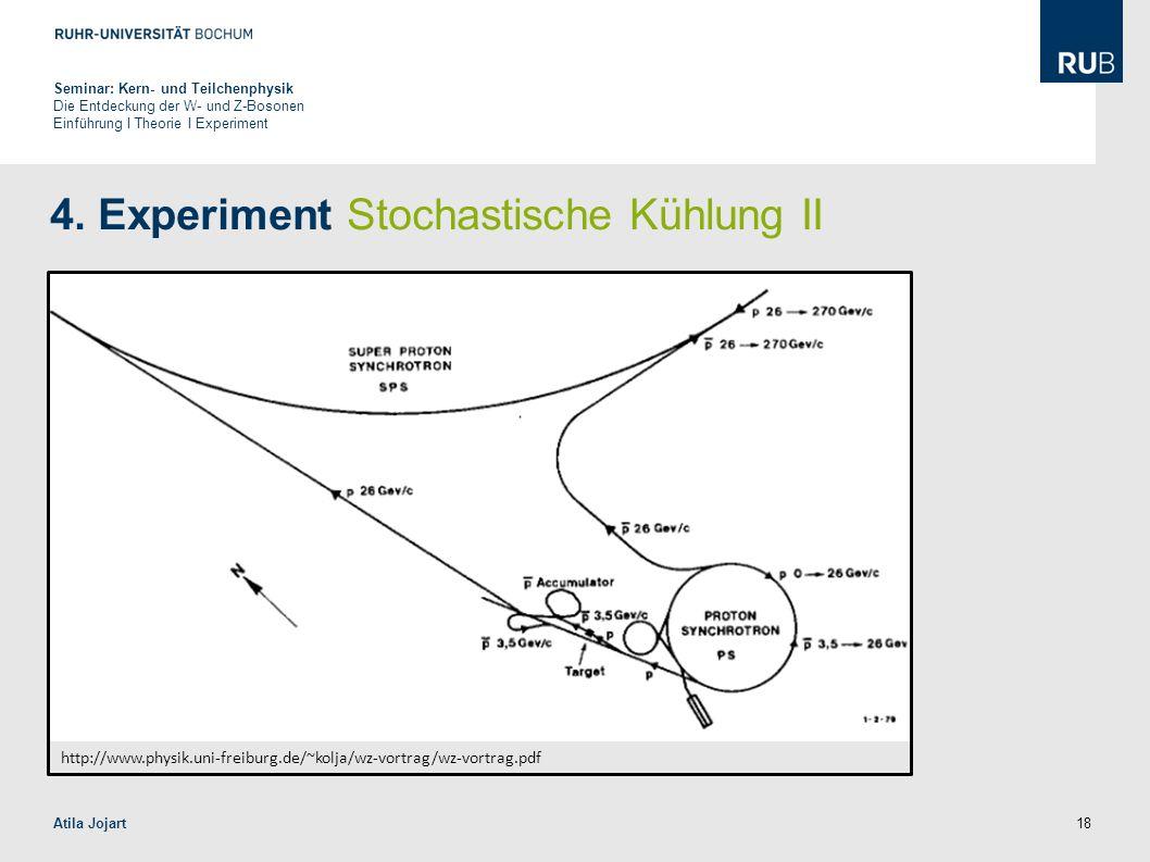 4. Experiment Stochastische Kühlung II
