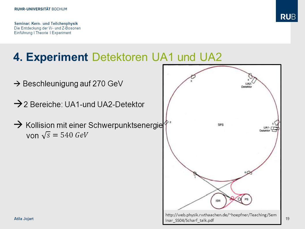 4. Experiment Detektoren UA1 und UA2