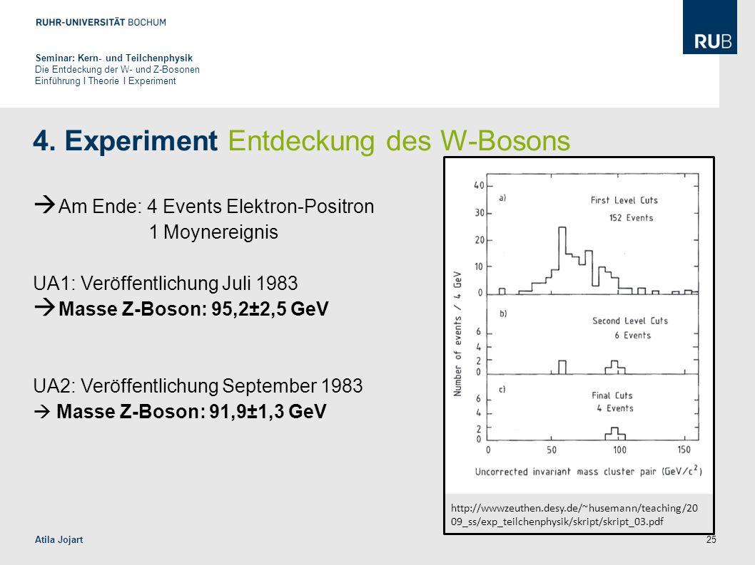 4. Experiment Entdeckung des W-Bosons