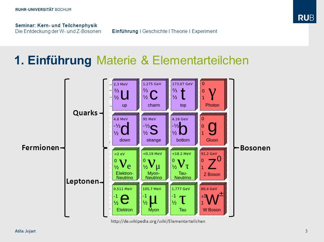 1. Einführung Materie & Elementarteilchen