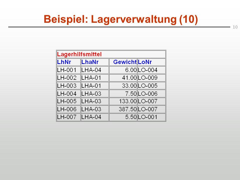 Beispiel: Lagerverwaltung (10)
