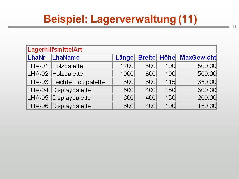 Beispiel: Lagerverwaltung (11)