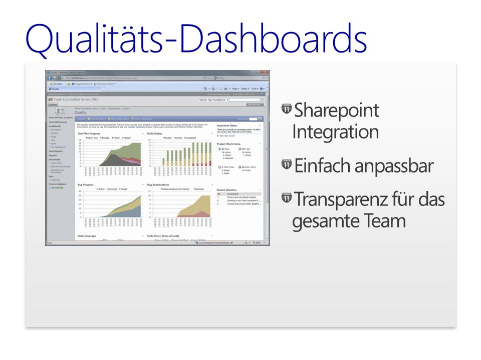 Qualitäts-Dashboards