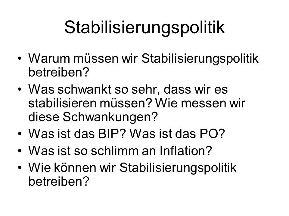 Stabilisierungspolitik