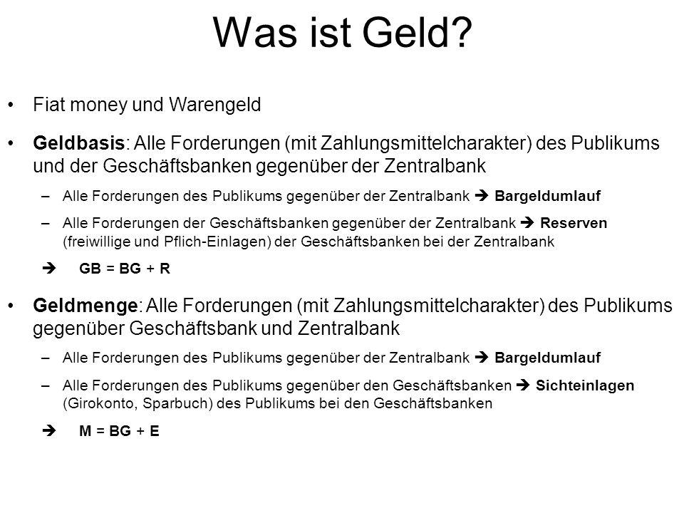 Was ist Geld Fiat money und Warengeld