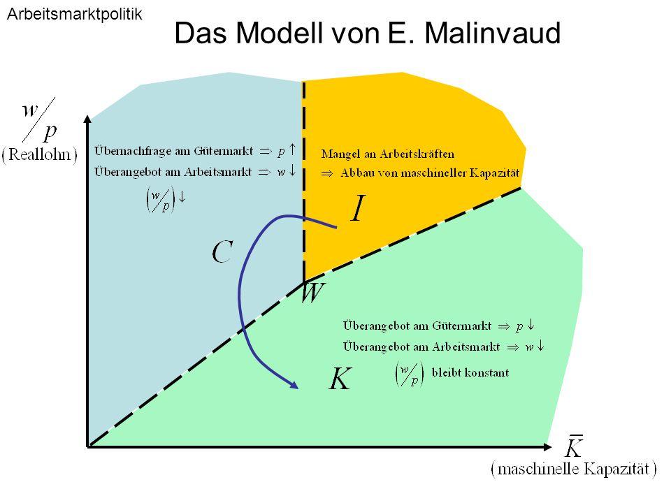 Das Modell von E. Malinvaud