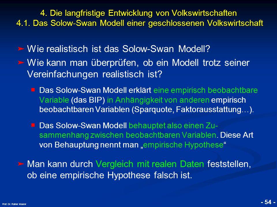Wie realistisch ist das Solow-Swan Modell