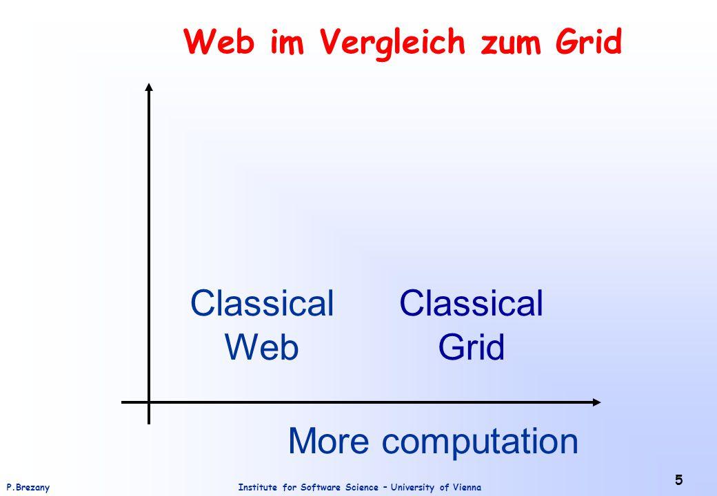 Web im Vergleich zum Grid