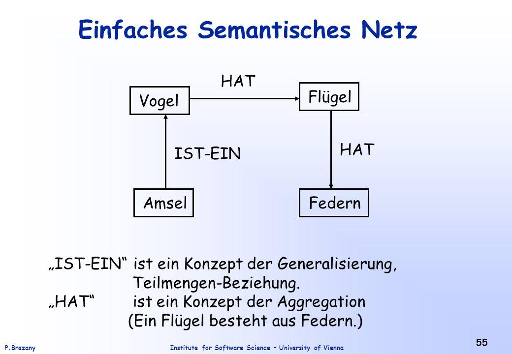 Einfaches Semantisches Netz