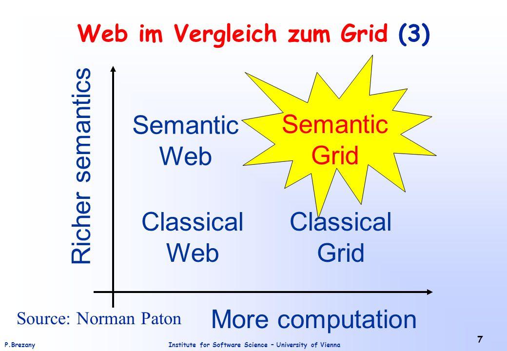 Web im Vergleich zum Grid (3)
