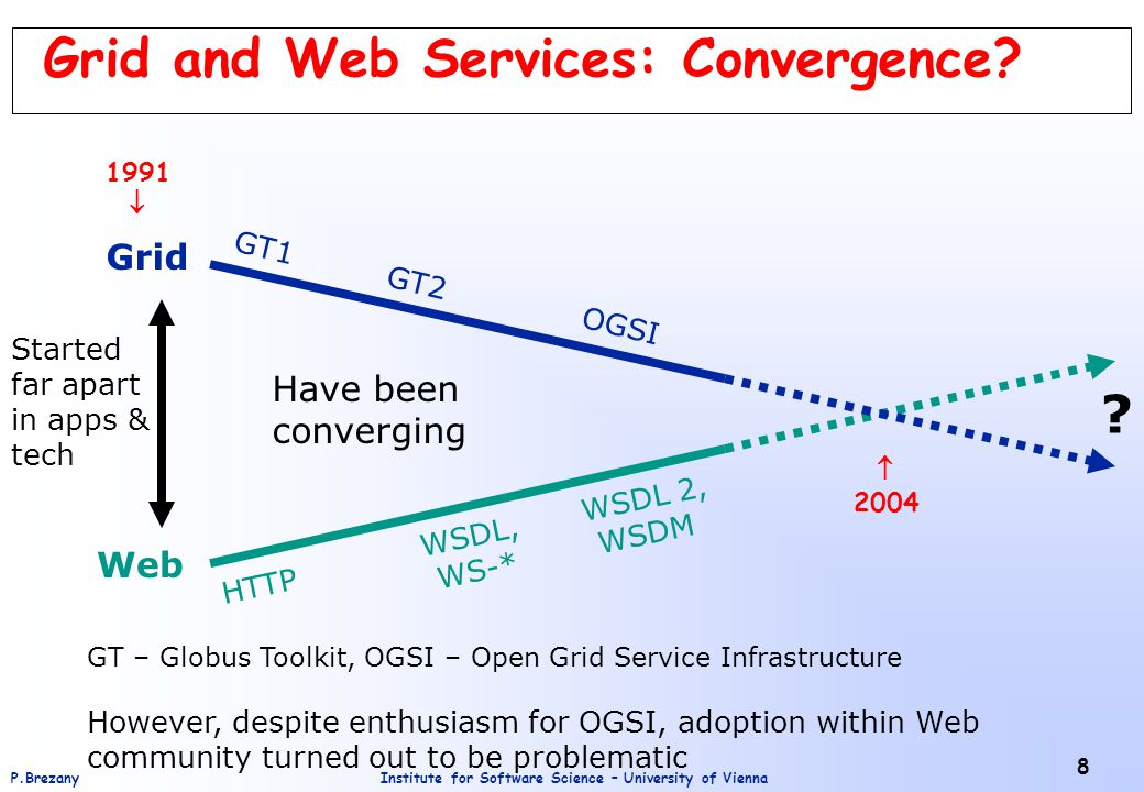 Grid and Web Services: Convergence