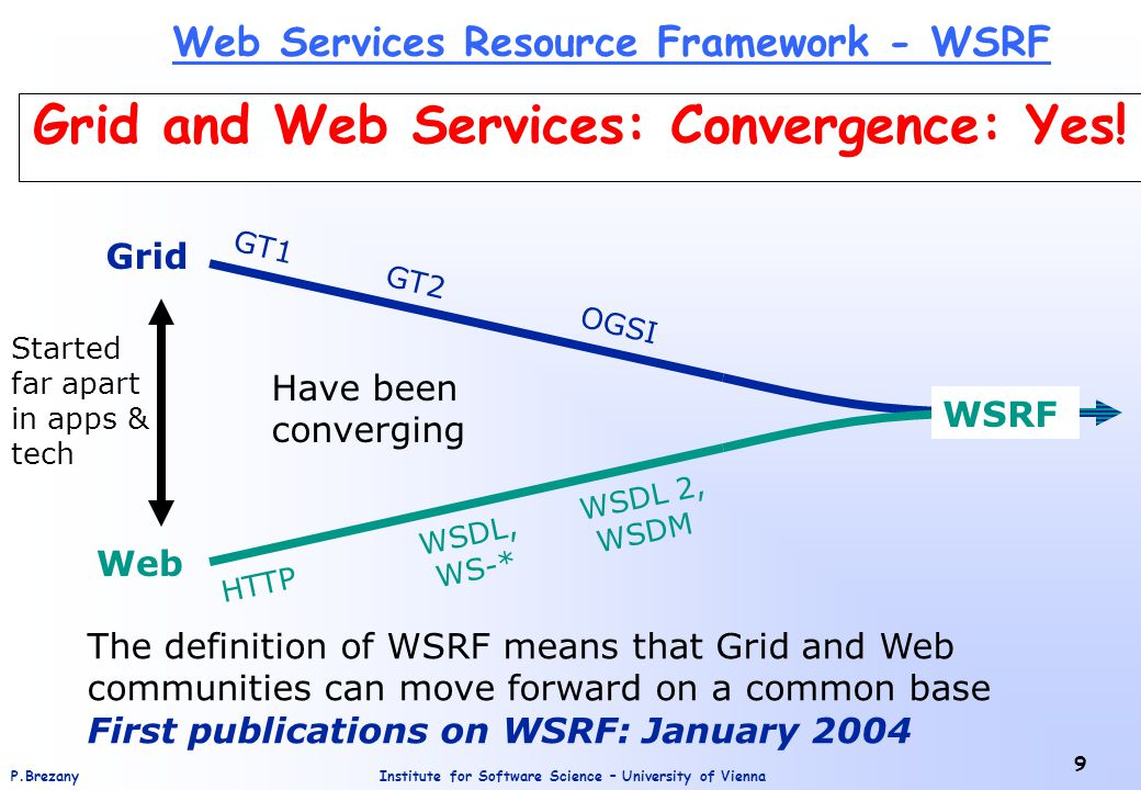 Grid and Web Services: Convergence: Yes!
