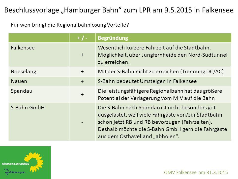 """Beschlussvorlage """"Hamburger Bahn zum LPR am 9.5.2015 in Falkensee"""