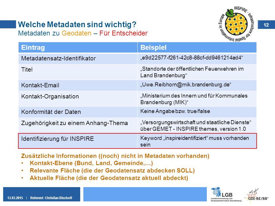 Welche Metadaten sind wichtig Metadaten zu Geodaten – Für Entscheider