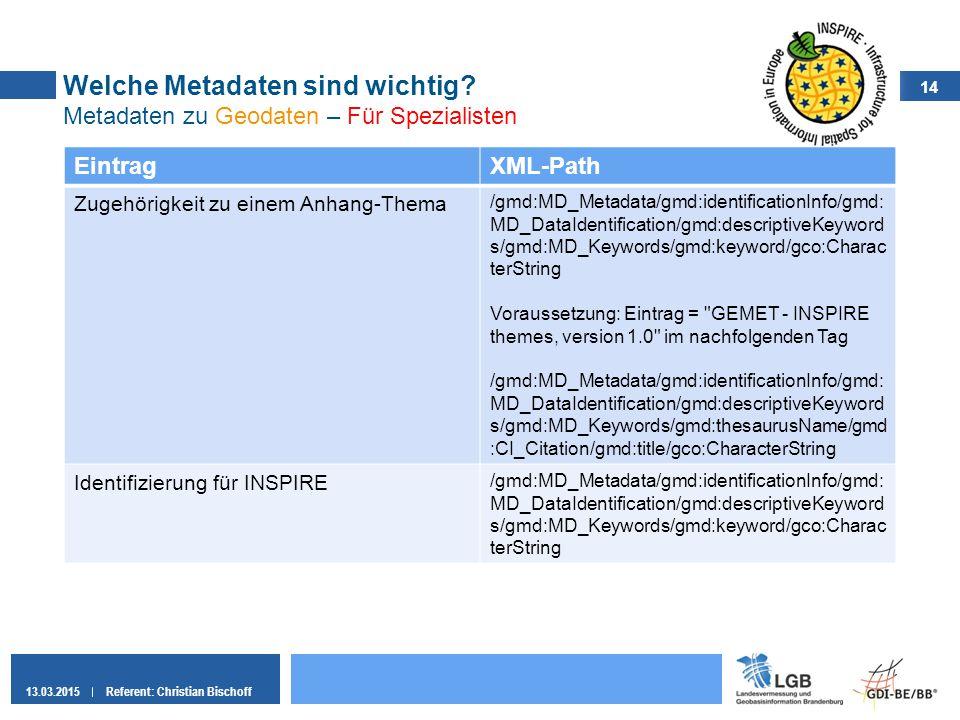Welche Metadaten sind wichtig Metadaten zu Geodaten – Für Spezialisten