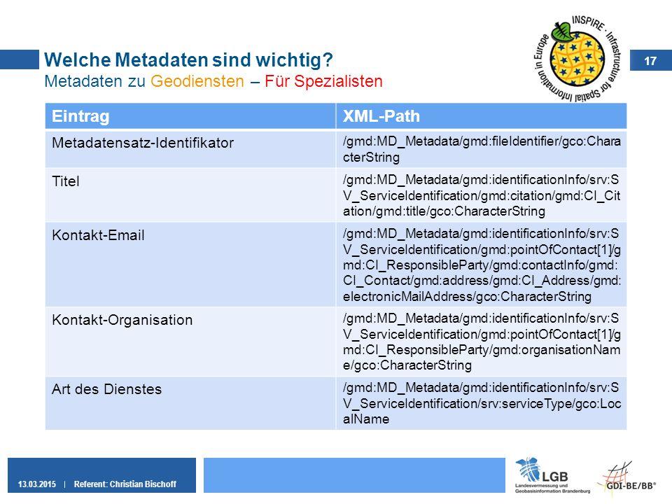 Welche Metadaten sind wichtig