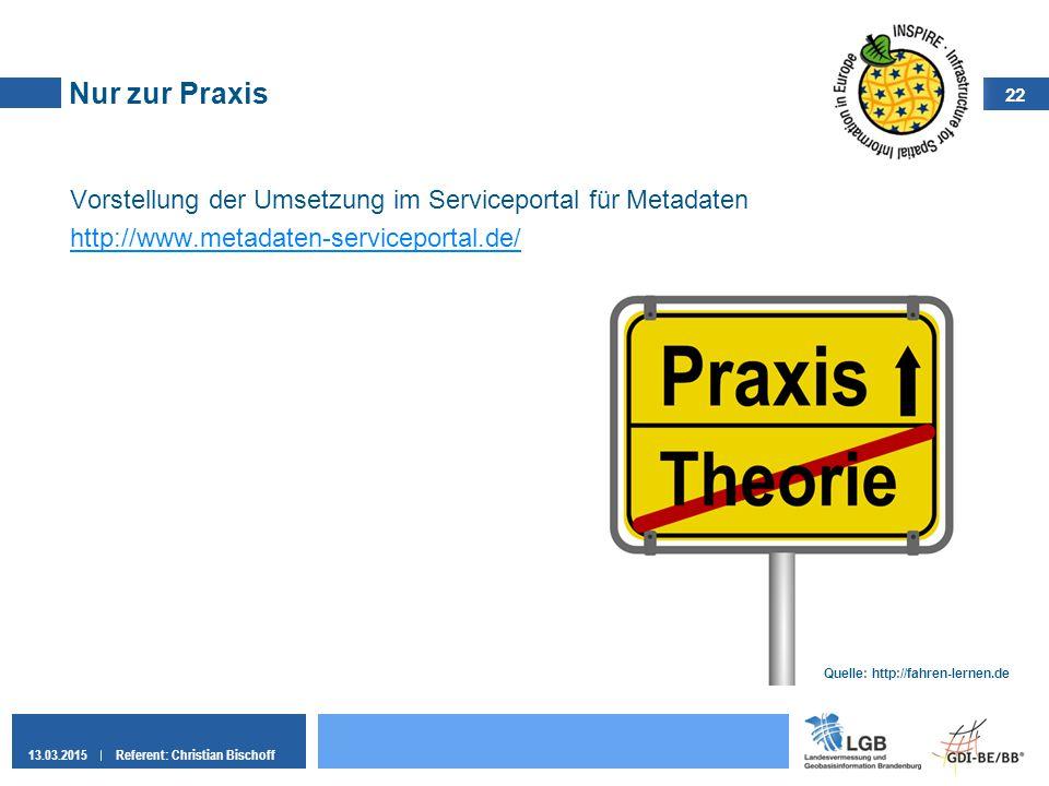 Nur zur Praxis Vorstellung der Umsetzung im Serviceportal für Metadaten. http://www.metadaten-serviceportal.de/