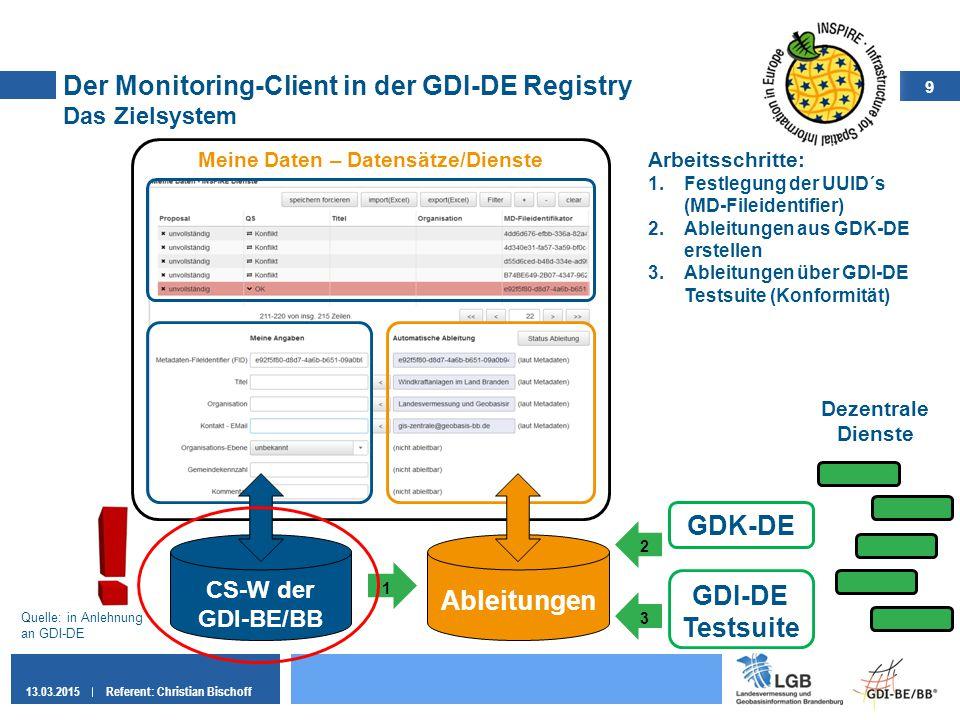Der Monitoring-Client in der GDI-DE Registry Das Zielsystem
