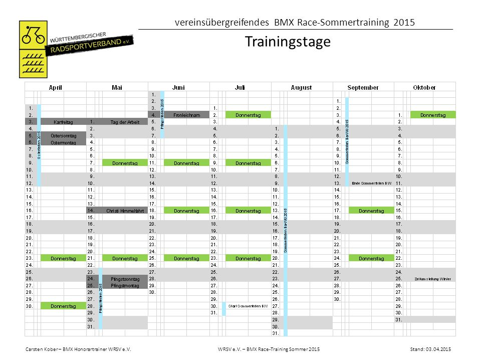Trainingstage