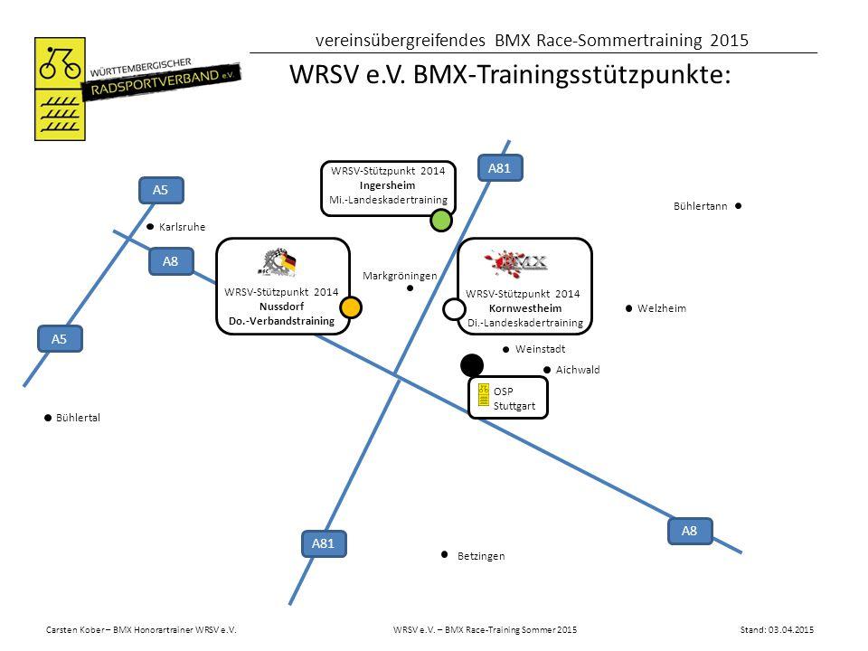 WRSV e.V. BMX-Trainingsstützpunkte: