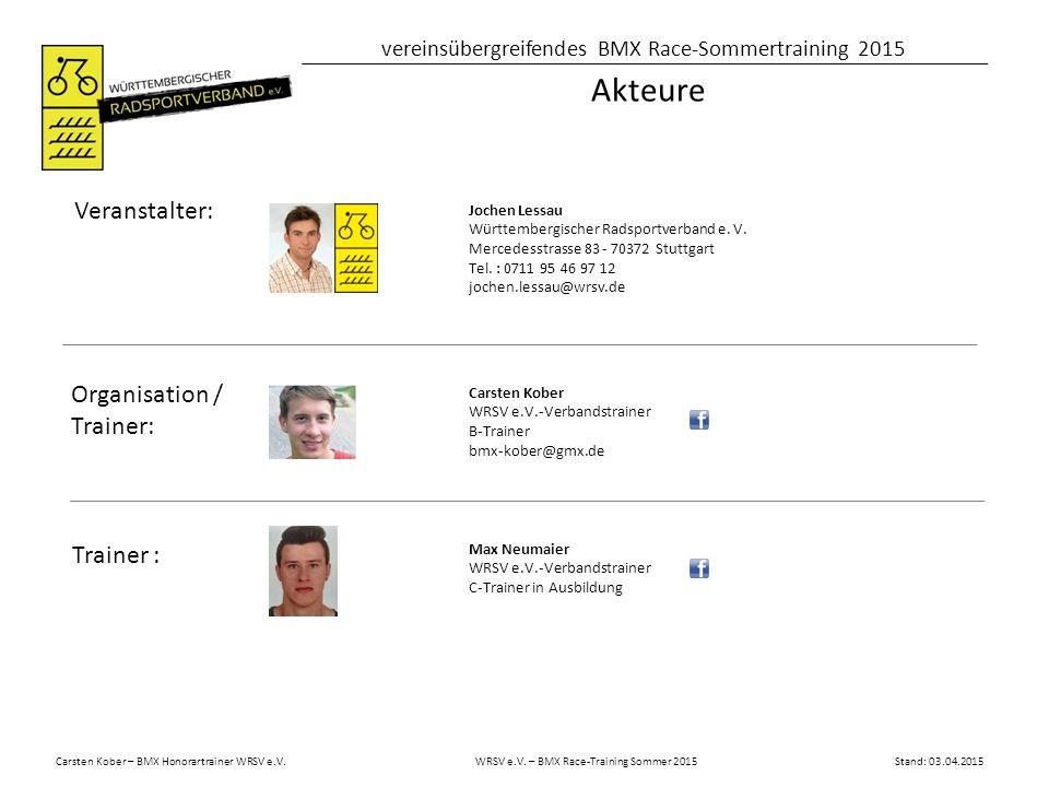 Akteure Veranstalter: Organisation / Trainer: Trainer : Jochen Lessau