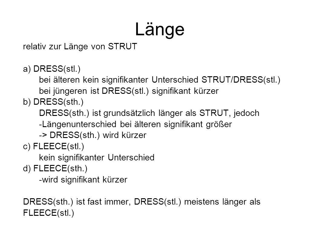 Länge relativ zur Länge von STRUT a) DRESS(stl.)