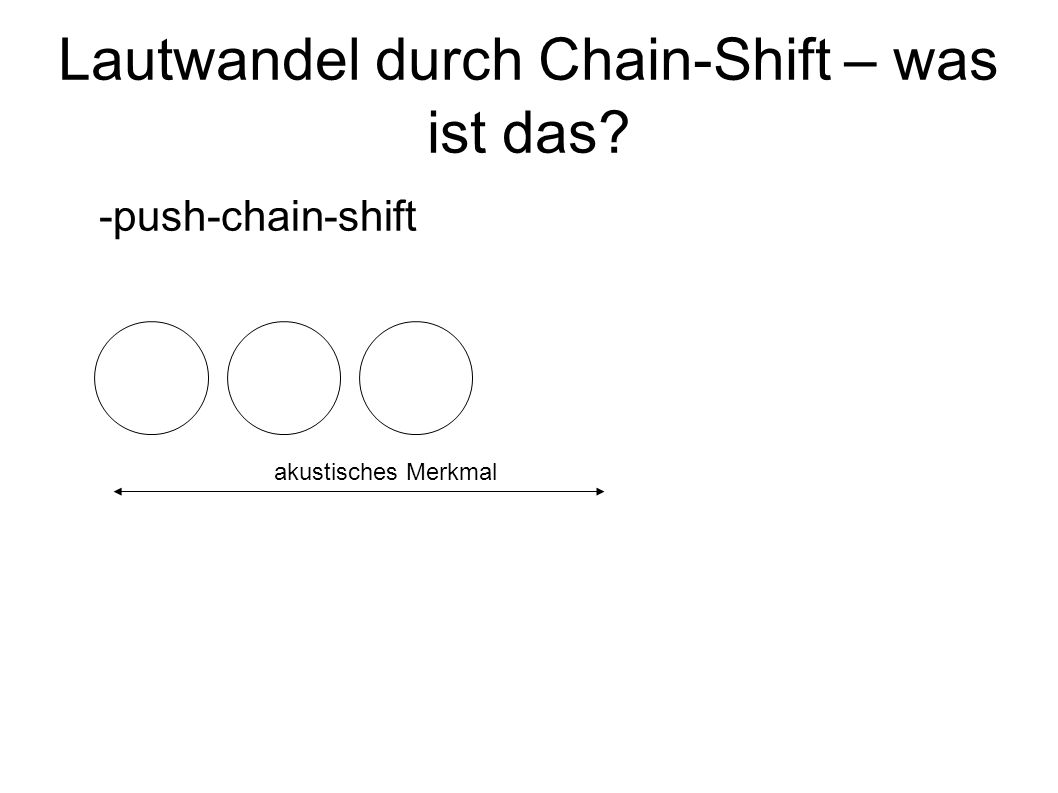 Lautwandel durch Chain-Shift – was ist das