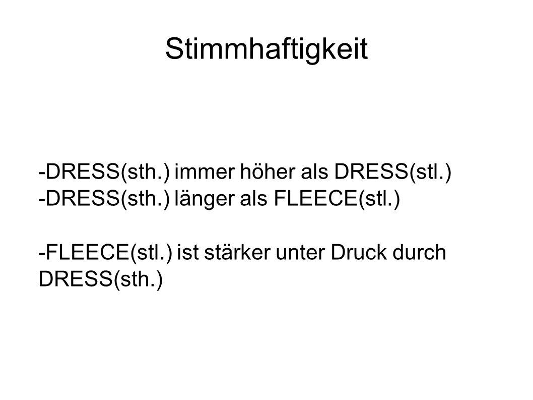 Stimmhaftigkeit -DRESS(sth.) immer höher als DRESS(stl.)