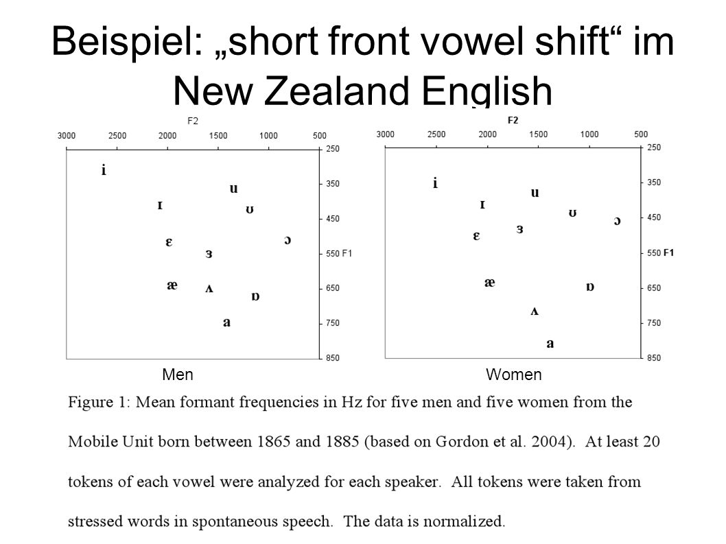 "Beispiel: ""short front vowel shift im New Zealand English"