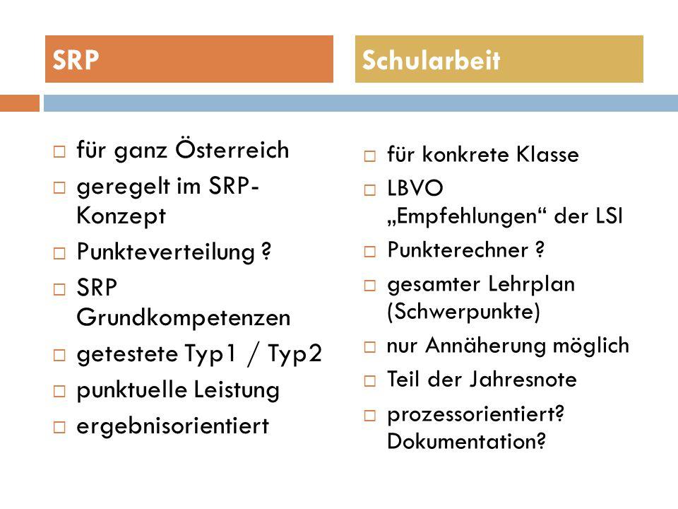 SRP Schularbeit für ganz Österreich geregelt im SRP- Konzept
