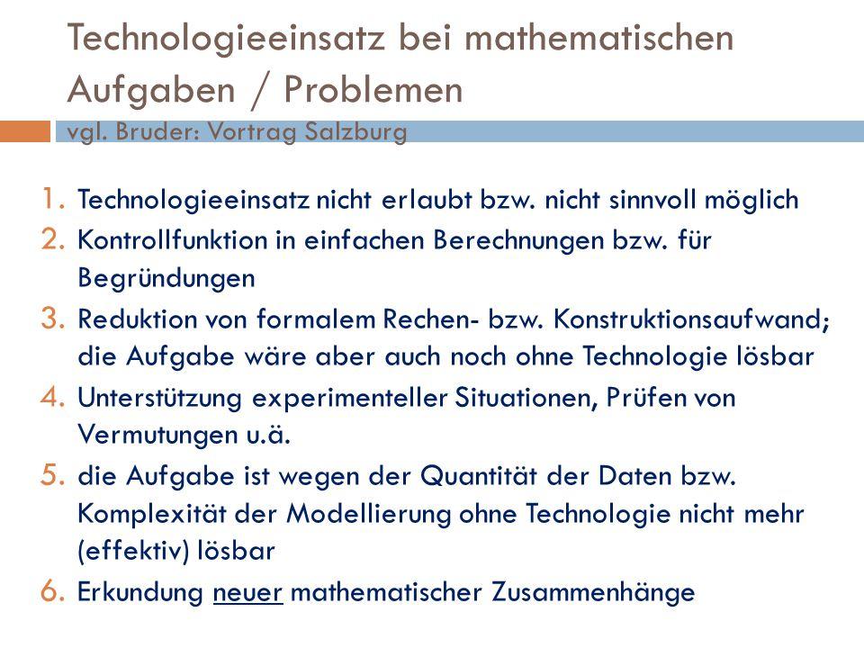 Technologieeinsatz bei mathematischen Aufgaben / Problemen vgl
