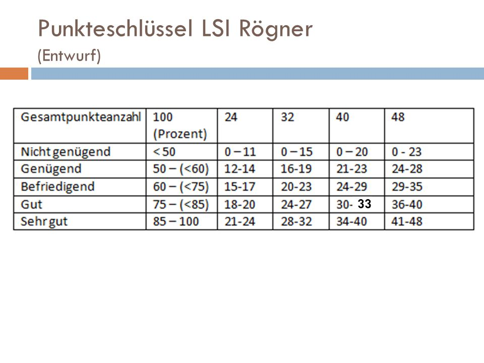 Punkteschlüssel LSI Rögner (Entwurf)