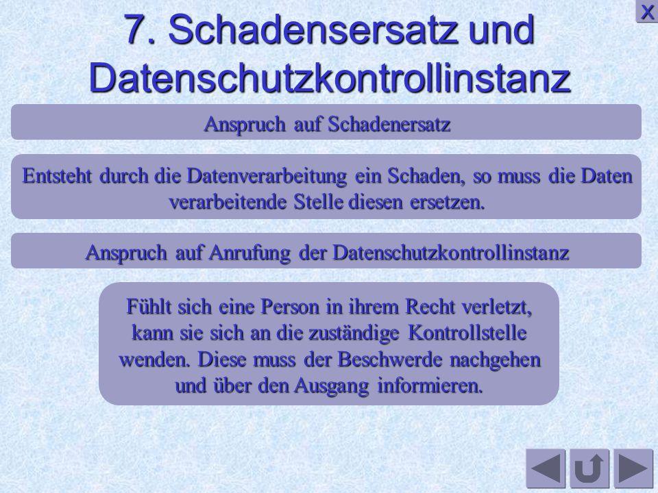 7. Schadensersatz und Datenschutzkontrollinstanz