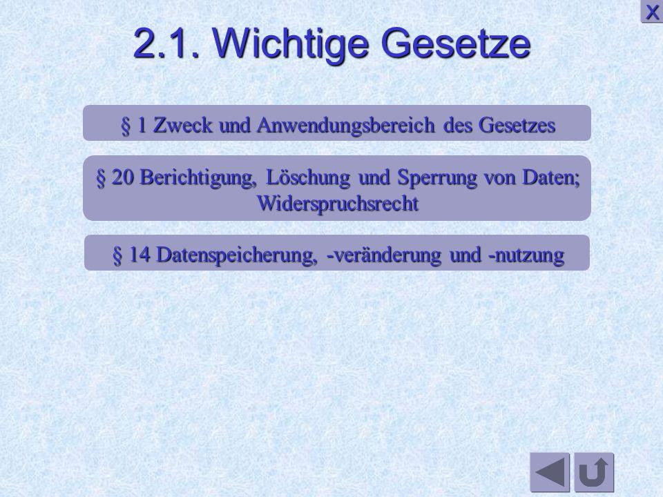 2.1. Wichtige Gesetze X § 1 Zweck und Anwendungsbereich des Gesetzes