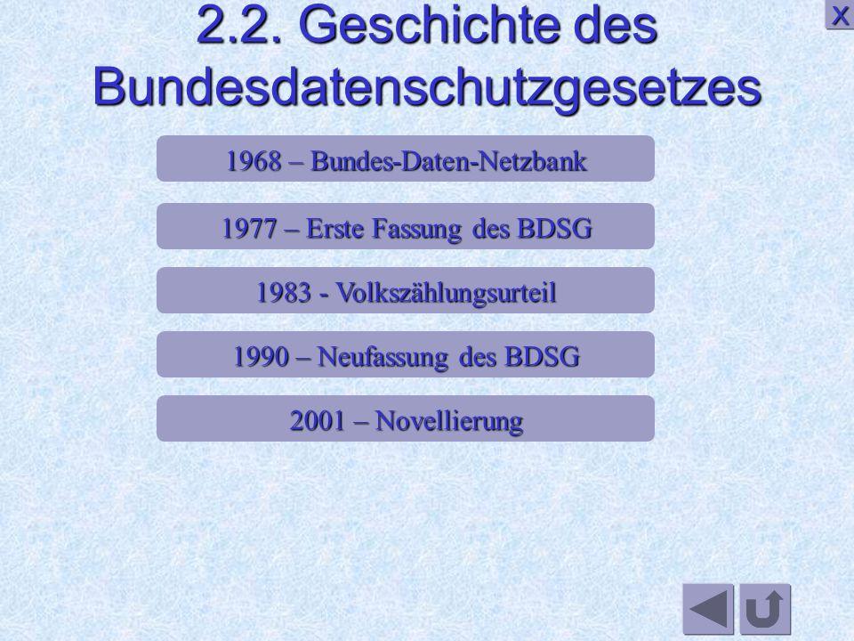 2.2. Geschichte des Bundesdatenschutzgesetzes