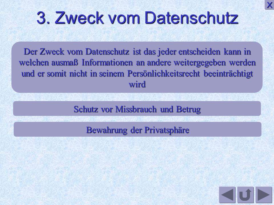 3. Zweck vom Datenschutz X