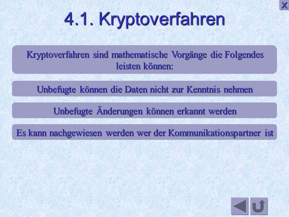 4.1. Kryptoverfahren X. Kryptoverfahren sind mathematische Vorgänge die Folgendes leisten können: